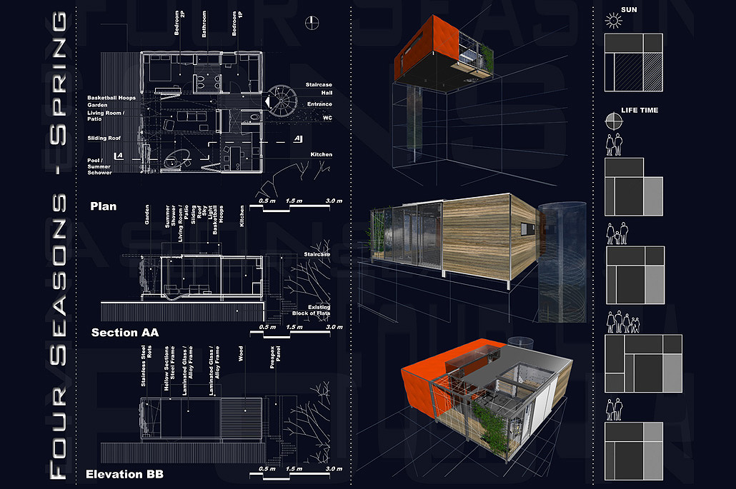 The Living Box, Italy - Competition